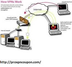 Vpn_service